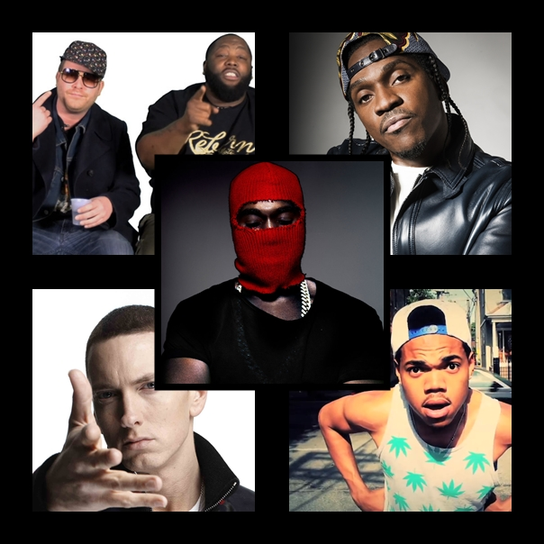 Hip hop research topics