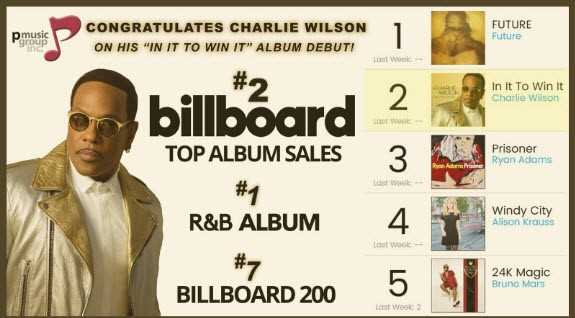 CHARLIE WILSON HITS BIG WITH BOTH HIS 'IN IT TO WIN IT' TOUR AND ALBUM [MUSIC NEWS]