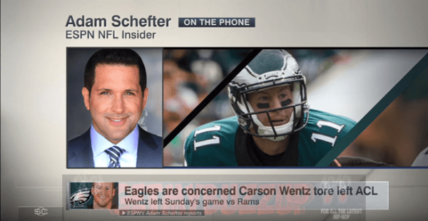 Philadelphia Eagles fear Carson Wentz May have Torn his ACL [Sports]