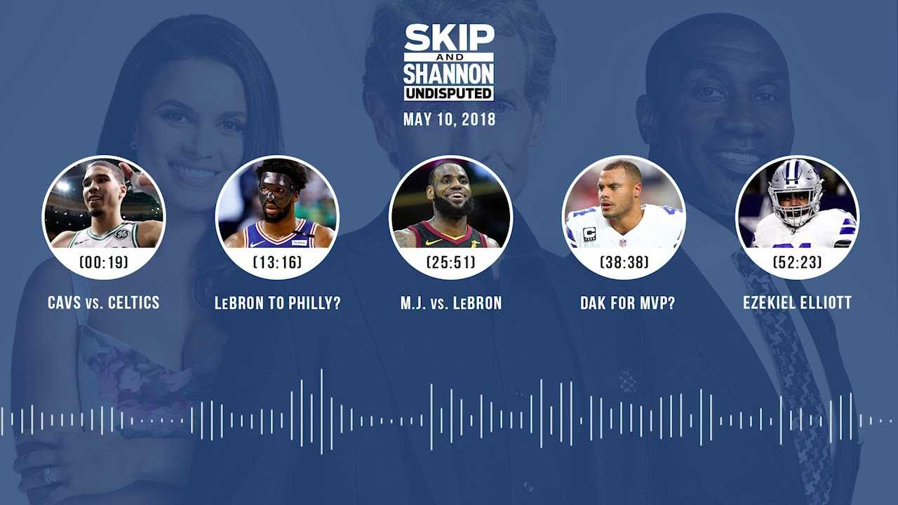 UNDISPUTED Audio Podcast (5.10.18) with Skip Bayless, Shannon Sharpe, Joy Taylor | UNDISPUTED