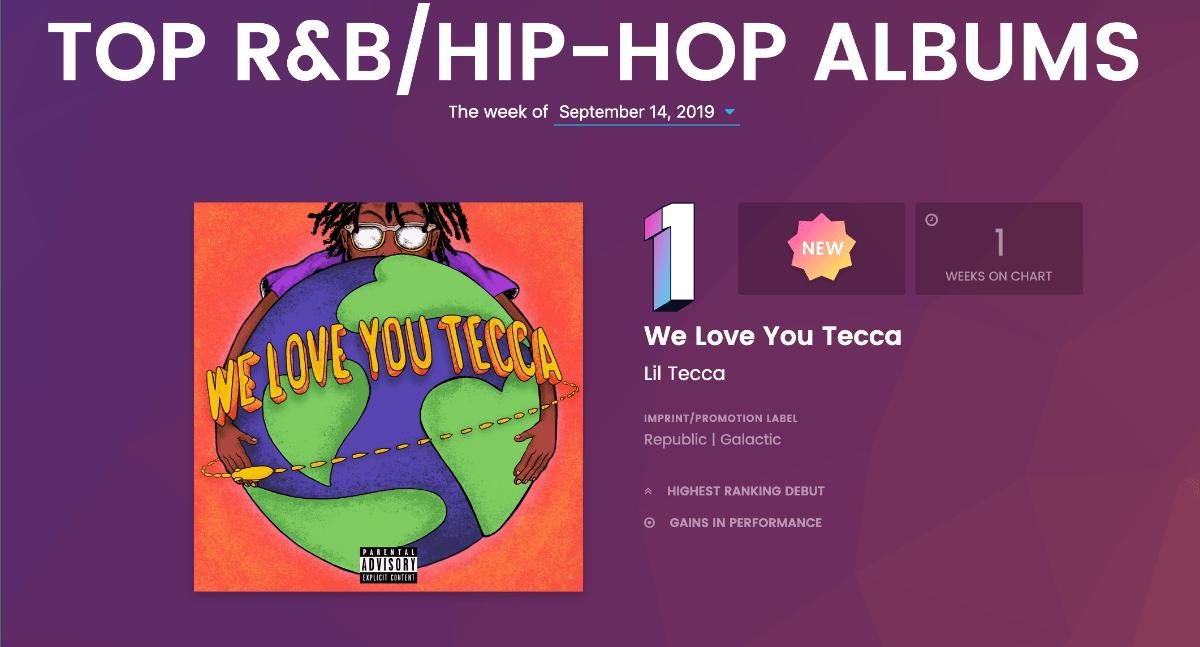 Lil Tecca Tops Billboard's Hip-Hop/R&B Charts with Debut Album 'We Love You Tecca'