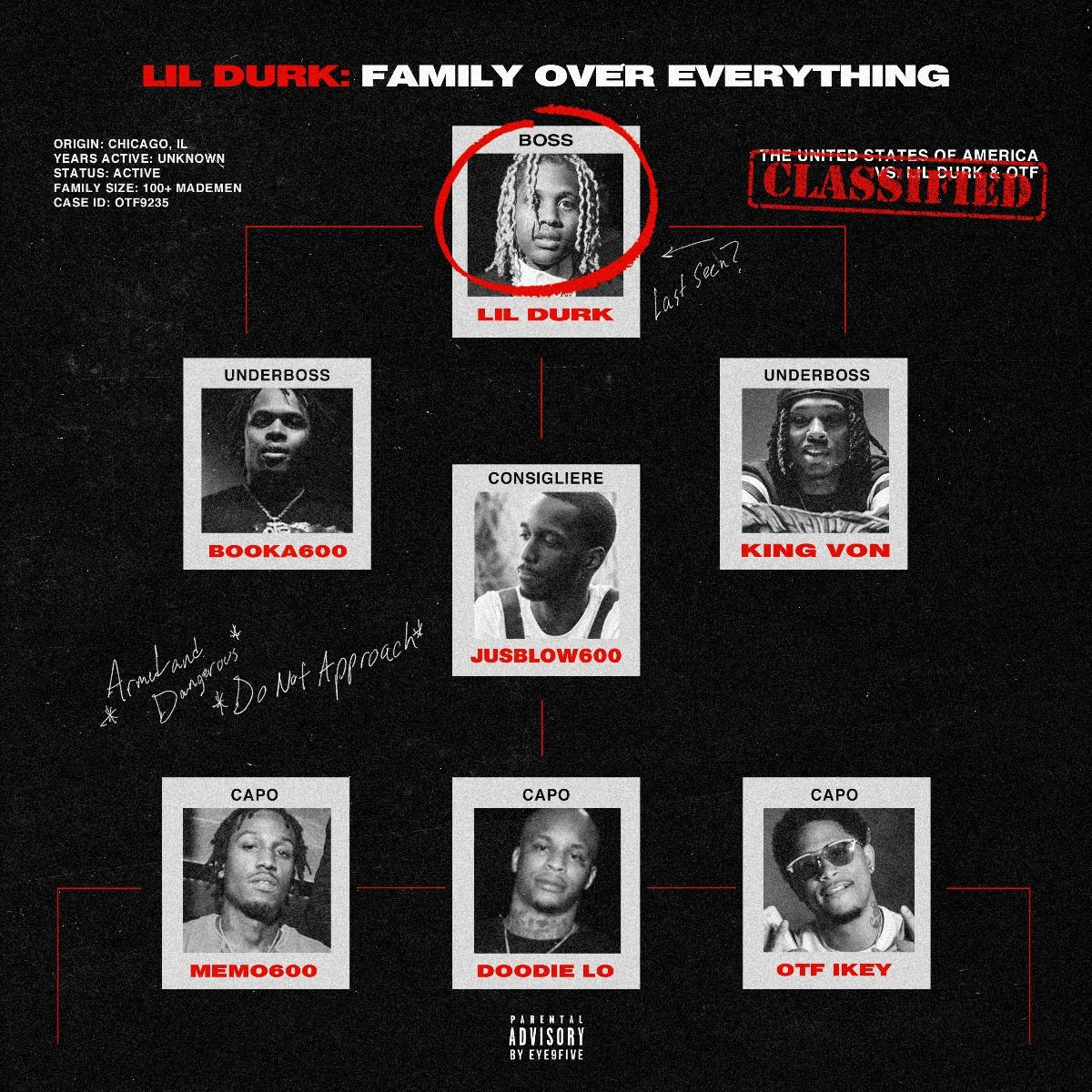 Lil Durk Summons His OTF Vultures for the Family Over Everything Mixtape