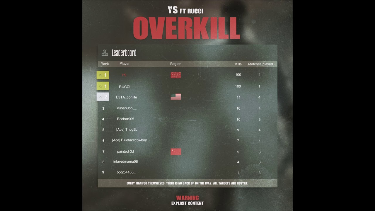 """YS feat Rucci – """"Overkill"""" OFFICIAL VERSION"""
