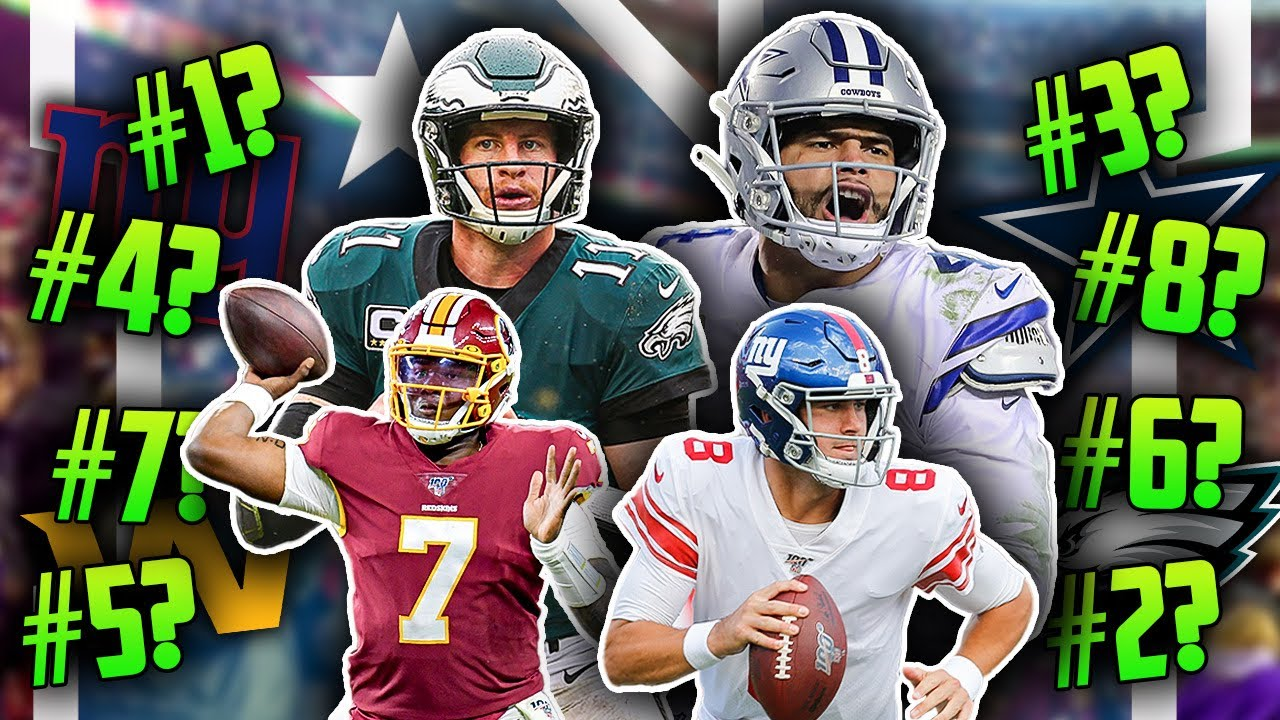 Ranking the 8 NFL Divisions By Quarterback from WORST to FIRST