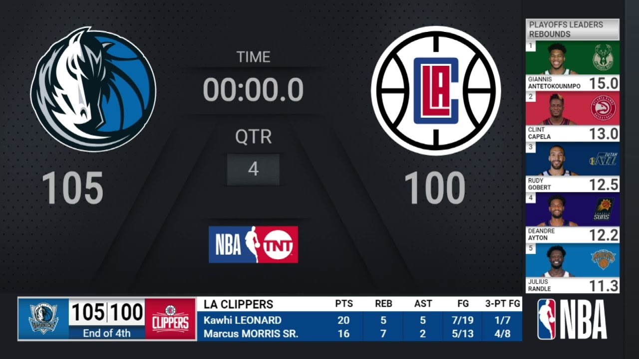 Mavericks @ Clippers | NBA Playoffs on TNT Live Scoreboard