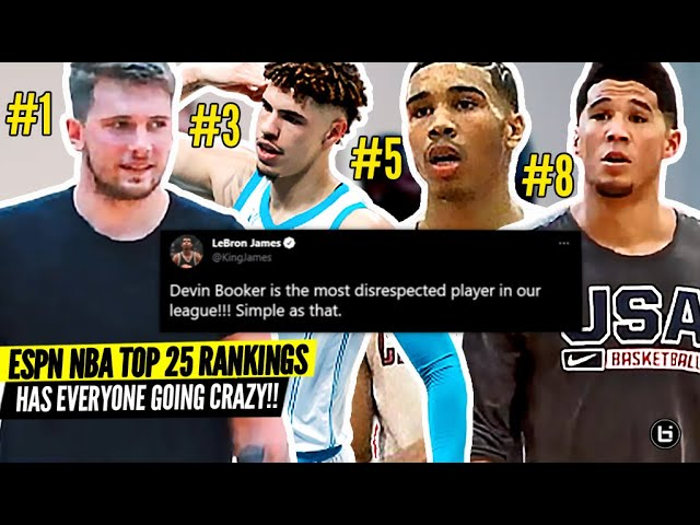 NBA TOP 25 PLAYERS UNDER AGE 25!! IS DEVIN BOOKER NBA'S MOST DISRESPECTED PLAYER?!