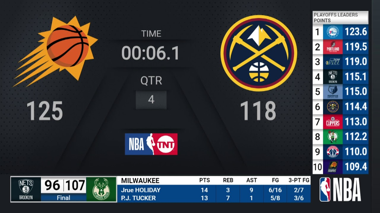 Suns @ Nuggets WCSF Game 4 | NBA Playoffs on TNT Live Scoreboard